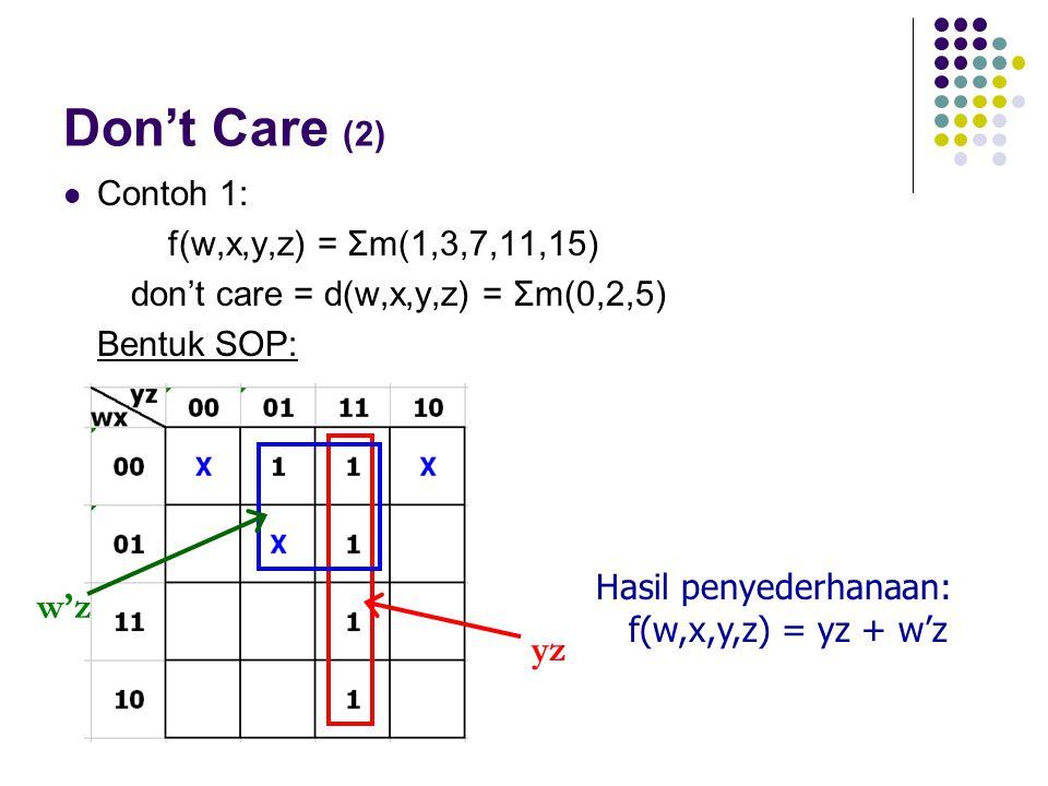 Don't Care (2) Contoh 1: f(w,x,y,z) = Σm(1,3,7,11,15) don't care = d(w,x,y,z) = Σm(0,2,5) Bentuk SOP: yz w'z Hasil penyederhanaan: f(w,x,y,z) = yz + w