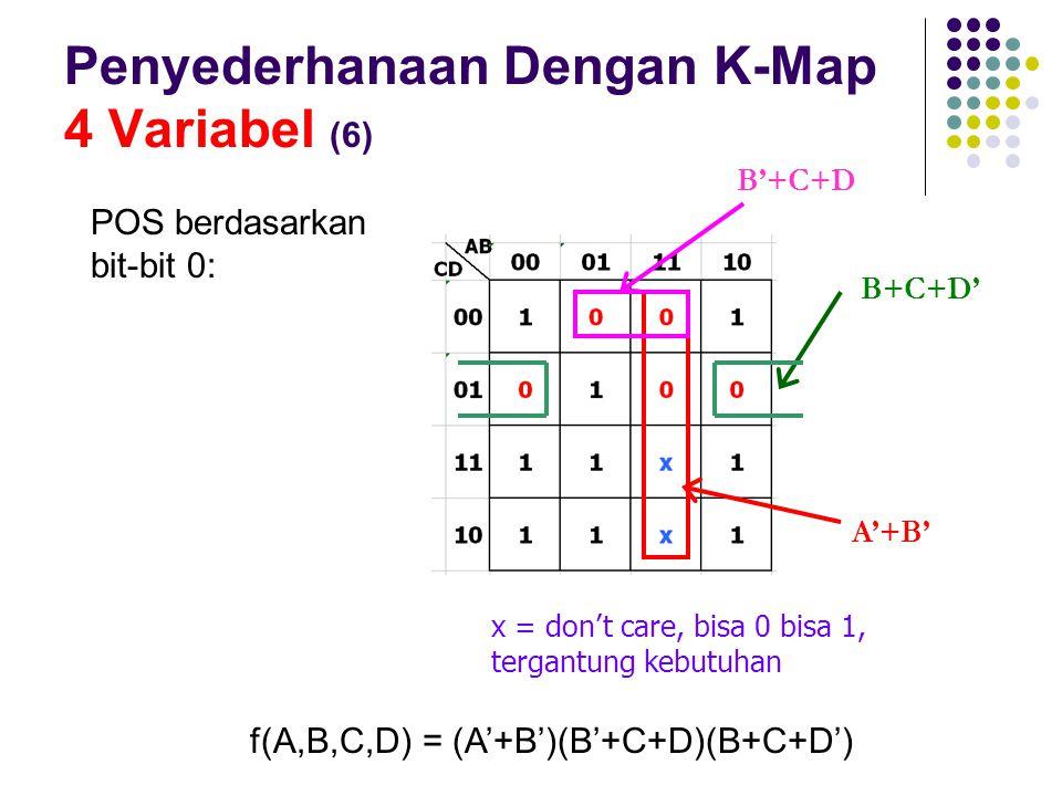 Penyederhanaan Dengan K-Map 4 Variabel (6) POS berdasarkan bit-bit 0: x = don't care, bisa 0 bisa 1, tergantung kebutuhan A'+B' B+C+D' B'+C+D f(A,B,C,