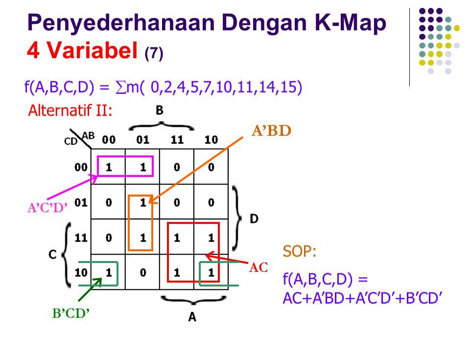 Penyederhanaan Dengan K-Map 4 Variabel (7) f(A,B,C,D) =  m( 0,2,4,5,7,10,11,14,15) AC A'C'D' B'CD' A'BD SOP: f(A,B,C,D) = AC+A'BD+A'C'D'+B'CD' Altern