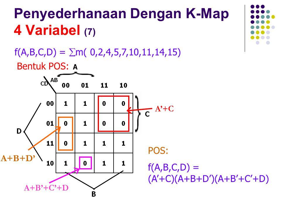 Penyederhanaan Dengan K-Map 4 Variabel (7) f(A,B,C,D) =  m( 0,2,4,5,7,10,11,14,15) A'+C A+B'+C'+D A+B+D' POS: f(A,B,C,D) = (A'+C)(A+B+D')(A+B'+C'+D)