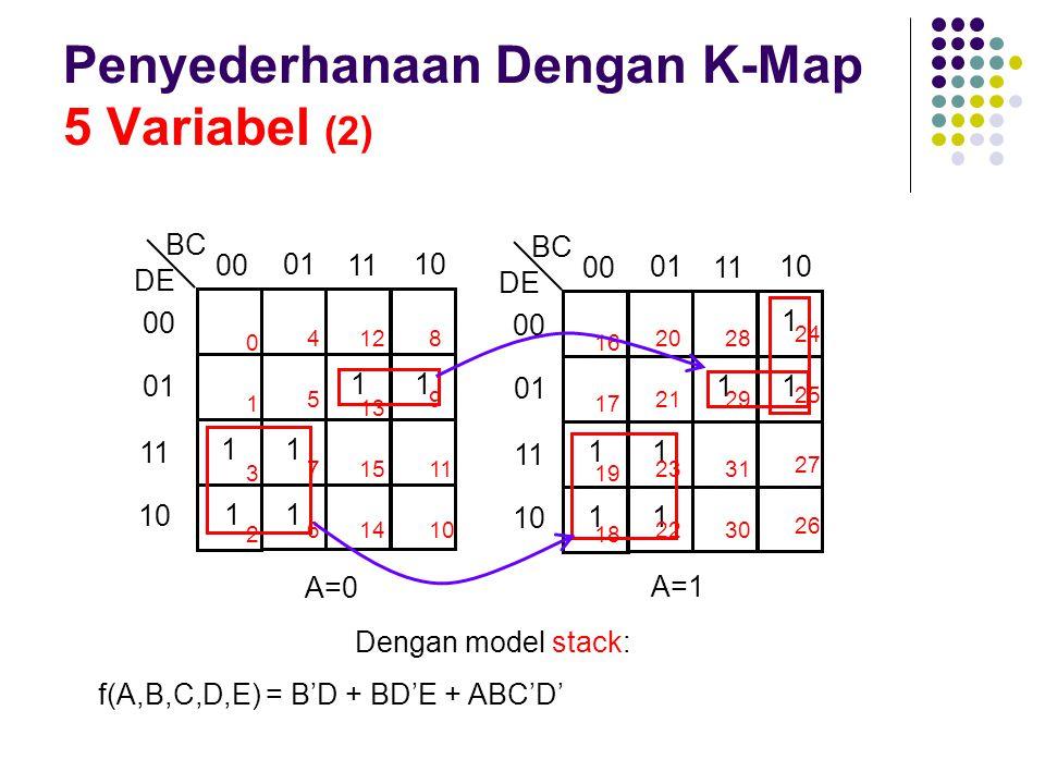 Penyederhanaan Dengan K-Map 5 Variabel (2) 1111 11 00 01 11 10 00 01 11 10 BC DE 1 1111 11 00 01 11 10 00 01 11 10 BC DE A=0 A=1 1 0 2 3 5 4 6 7 13 12