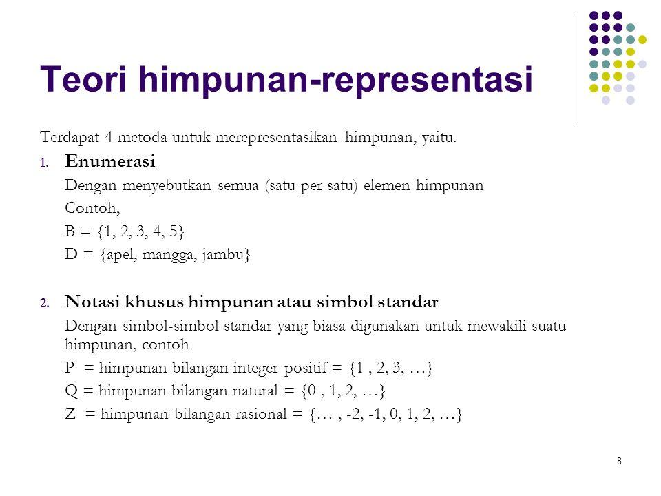 Teori himpunan-representasi Terdapat 4 metoda untuk merepresentasikan himpunan, yaitu. 1. Enumerasi Dengan menyebutkan semua (satu per satu) elemen hi
