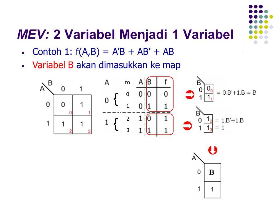 MEV: 2 Variabel Menjadi 1 Variabel Contoh 1: f(A,B) = A'B + AB' + AB Variabel B akan dimasukkan ke map   