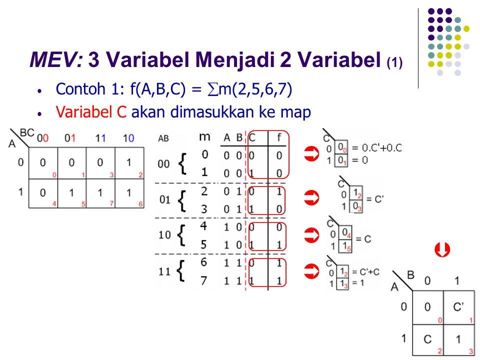 MEV: 3 Variabel Menjadi 2 Variabel (1) Contoh 1: f(A,B,C) =  m(2,5,6,7) Variabel C akan dimasukkan ke map     