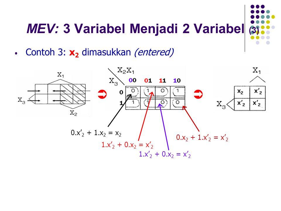 MEV: 3 Variabel Menjadi 2 Variabel (3) Contoh 3: x 2 dimasukkan (entered)  0.x' 2 + 1.x 2 = x 2 1.x' 2 + 0.x 2 = x' 2 0.x 2 + 1.x' 2 = x' 2