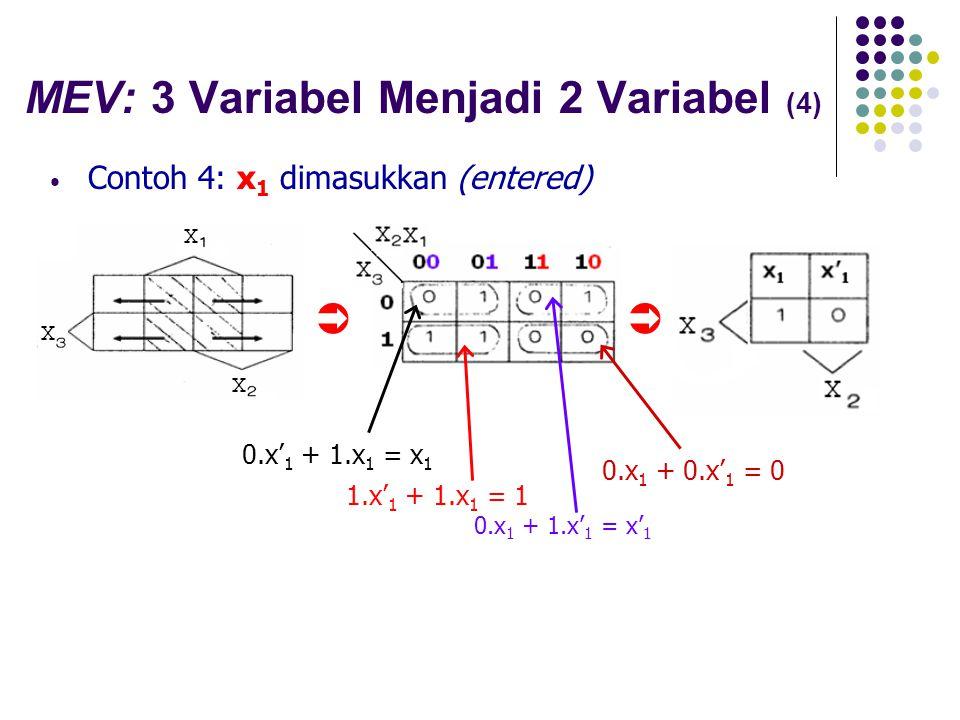 MEV: 3 Variabel Menjadi 2 Variabel (4) Contoh 4: x 1 dimasukkan (entered)  0.x' 1 + 1.x 1 = x 1 1.x' 1 + 1.x 1 = 1 0.x 1 + 1.x' 1 = x' 1 0.x 1 + 0.x
