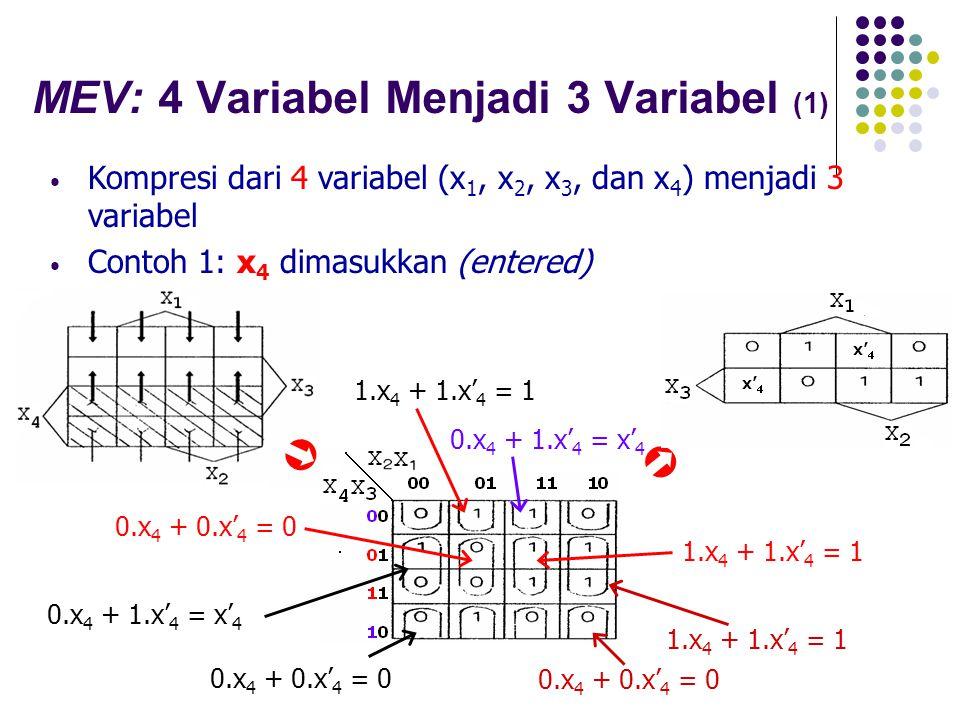 MEV: 4 Variabel Menjadi 3 Variabel (1) Kompresi dari 4 variabel (x 1, x 2, x 3, dan x 4 ) menjadi 3 variabel Contoh 1: x 4 dimasukkan (entered)   1.