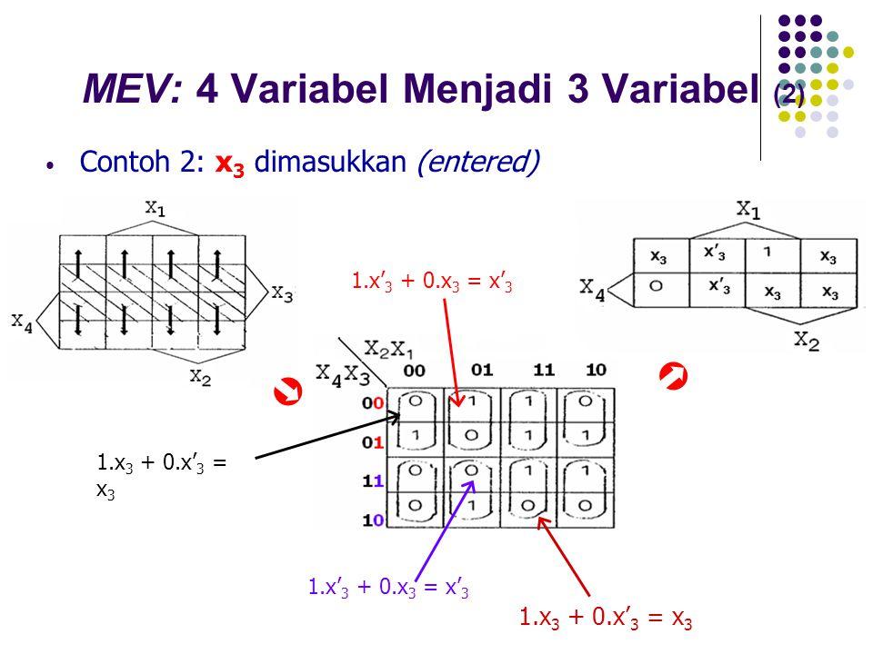 MEV: 4 Variabel Menjadi 3 Variabel (2) Contoh 2: x 3 dimasukkan (entered)  1.x 3 + 0.x' 3 = x 3 1.x' 3 + 0.x 3 = x' 3  1.x 3 + 0.x' 3 = x 3 1.x' 3 +