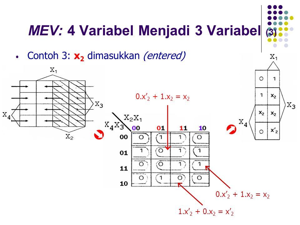 MEV: 4 Variabel Menjadi 3 Variabel (3) Contoh 3: x 2 dimasukkan (entered)  0.x' 2 + 1.x 2 = x 2  1.x' 2 + 0.x 2 = x' 2 0.x' 2 + 1.x 2 = x 2