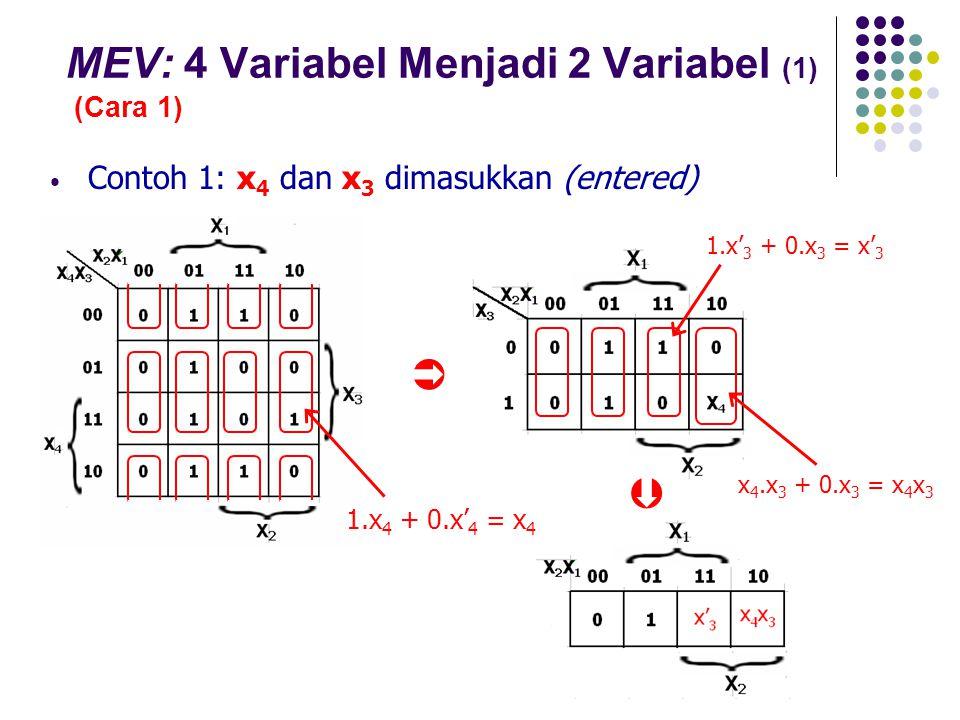 MEV: 4 Variabel Menjadi 2 Variabel (1) (Cara 1) Contoh 1: x 4 dan x 3 dimasukkan (entered)   1.x 4 + 0.x' 4 = x 4 1.x' 3 + 0.x 3 = x' 3 x 4.x 3 + 0.