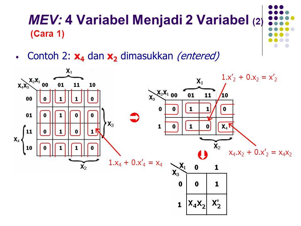 MEV: 4 Variabel Menjadi 2 Variabel (2) (Cara 1) Contoh 2: x 4 dan x 2 dimasukkan (entered)   1.x 4 + 0.x' 4 = x 4 1.x' 2 + 0.x 2 = x' 2 x 4.x 2 + 0.