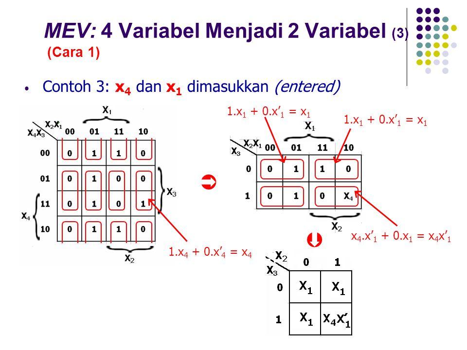 MEV: 4 Variabel Menjadi 2 Variabel (3) (Cara 1) Contoh 3: x 4 dan x 1 dimasukkan (entered)   1.x 4 + 0.x' 4 = x 4 1.x 1 + 0.x' 1 = x 1 x 4.x' 1 + 0.