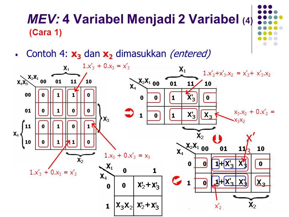 MEV: 4 Variabel Menjadi 2 Variabel (4) (Cara 1) 20090312 #92 Contoh 4: x 3 dan x 2 dimasukkan (entered)   1.x 3 + 0.x' 3 = x 3 1.x' 2 +x' 3.x 2 = x'