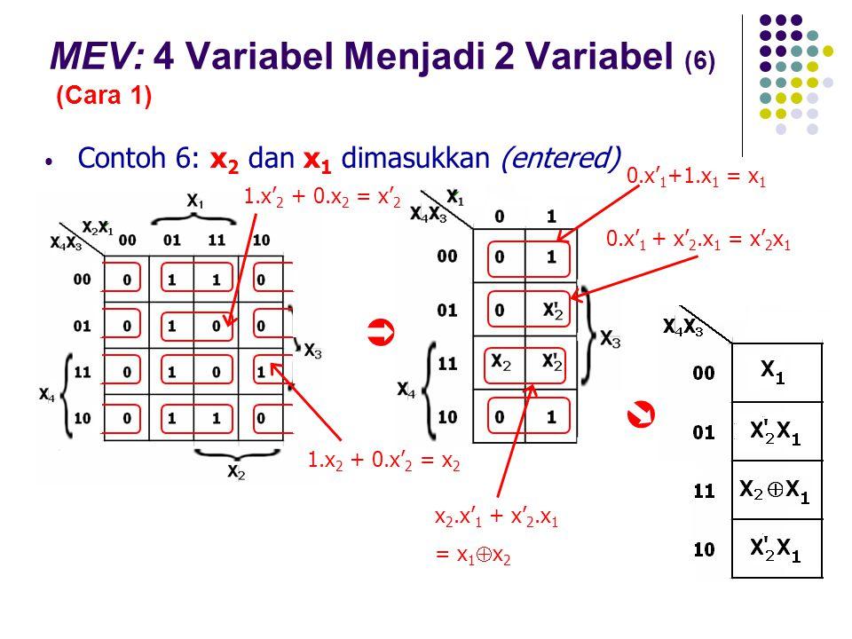 MEV: 4 Variabel Menjadi 2 Variabel (6) (Cara 1) Contoh 6: x 2 dan x 1 dimasukkan (entered)   1.x 2 + 0.x' 2 = x 2 0.x' 1 +1.x 1 = x 1 x 2.x' 1 + x'