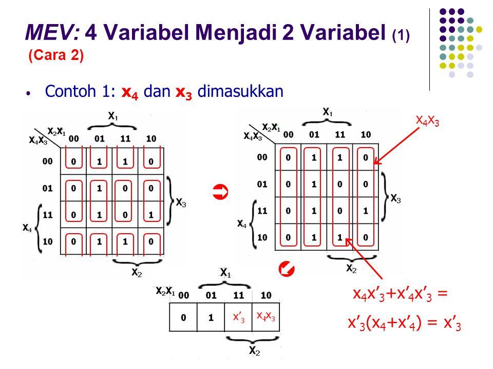 MEV: 4 Variabel Menjadi 2 Variabel (1) (Cara 2) Contoh 1: x 4 dan x 3 dimasukkan  x 4 x 3  x 4 x' 3 +x' 4 x' 3 = x' 3 (x 4 +x' 4 ) = x' 3