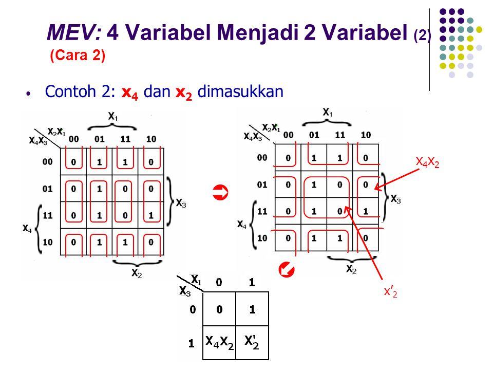 MEV: 4 Variabel Menjadi 2 Variabel (2) (Cara 2) Contoh 2: x 4 dan x 2 dimasukkan  x 4 x 2  x' 2