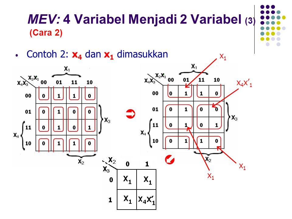 MEV: 4 Variabel Menjadi 2 Variabel (3) (Cara 2) Contoh 2: x 4 dan x 1 dimasukkan  x 1  x 4 x' 1 x 1