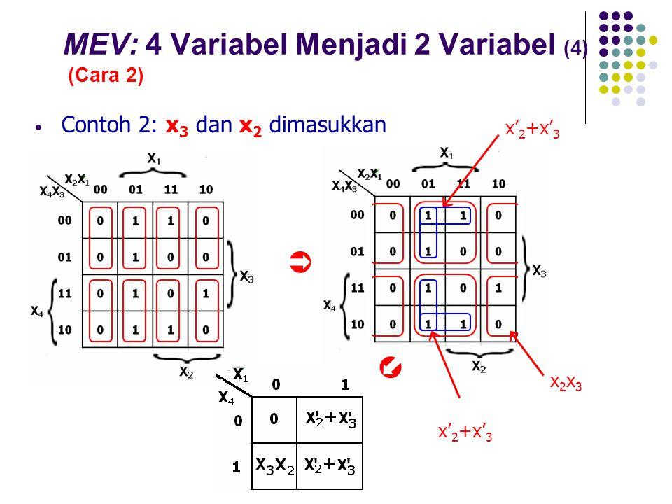 MEV: 4 Variabel Menjadi 2 Variabel (4) (Cara 2) Contoh 2: x 3 dan x 2 dimasukkan   x' 2 +x' 3 x 2 x 3