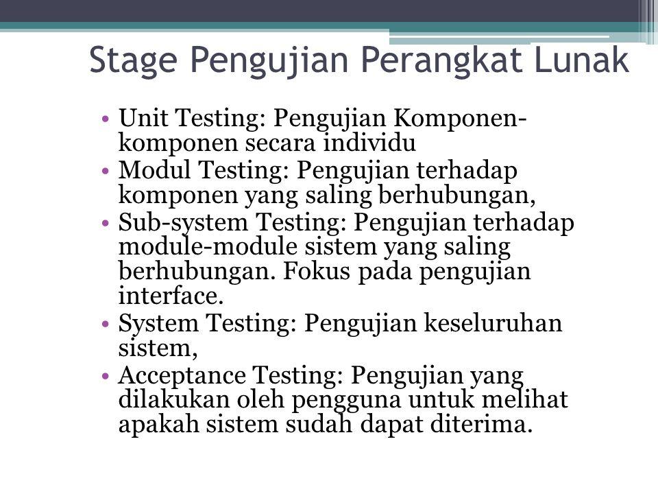 Stage Pengujian Perangkat Lunak Unit Testing: Pengujian Komponen- komponen secara individu Modul Testing: Pengujian terhadap komponen yang saling berh