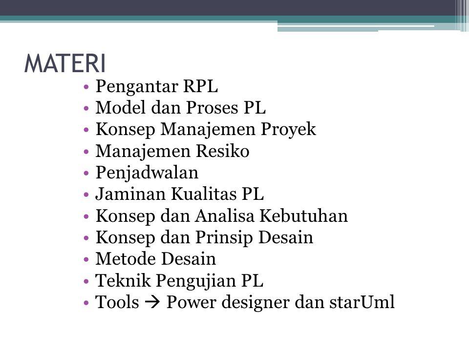 MATERI Pengantar RPL Model dan Proses PL Konsep Manajemen Proyek Manajemen Resiko Penjadwalan Jaminan Kualitas PL Konsep dan Analisa Kebutuhan Konsep