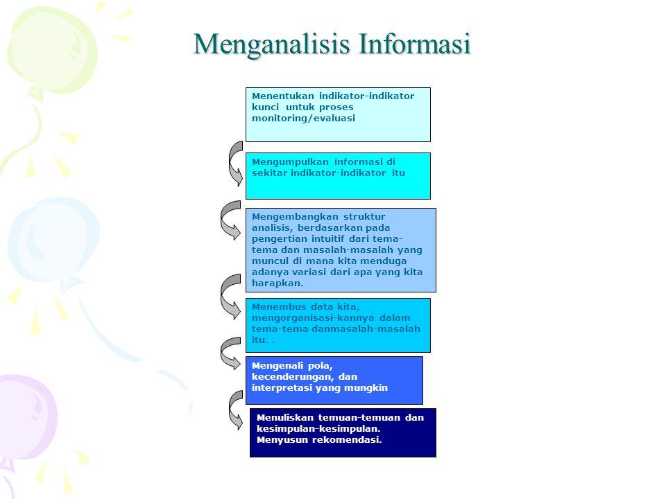 Menganalisis Informasi Menentukan indikator-indikator kunci untuk proses monitoring/evaluasi Mengumpulkan informasi di sekitar indikator-indikator itu
