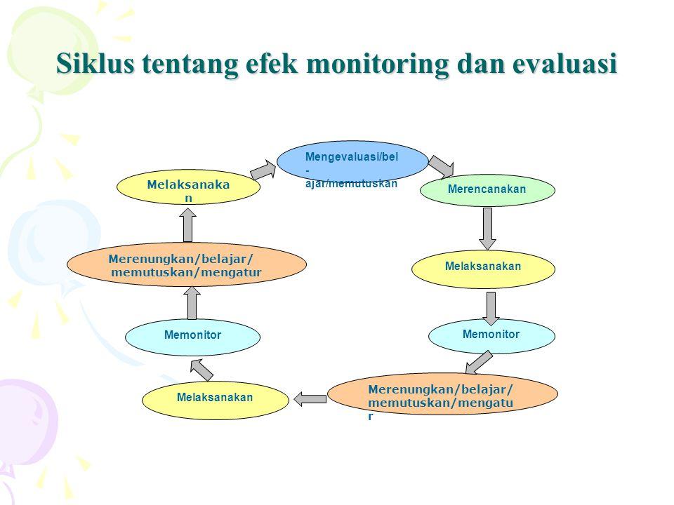 Siklus tentang efek monitoring dan evaluasi Merencanakan Melaksanakan Memonitor Merenungkan/belajar/ memutuskan/mengatu r Melaksanakan Memonitor Meren