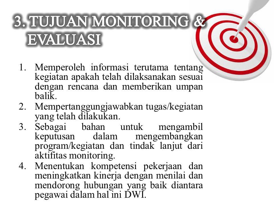 b)Monitoring Jangka Pendek Dilakukan untuk jangka waktu tertentu dan biasanya diperuntukkan bagi aktifitas yang spesifik.