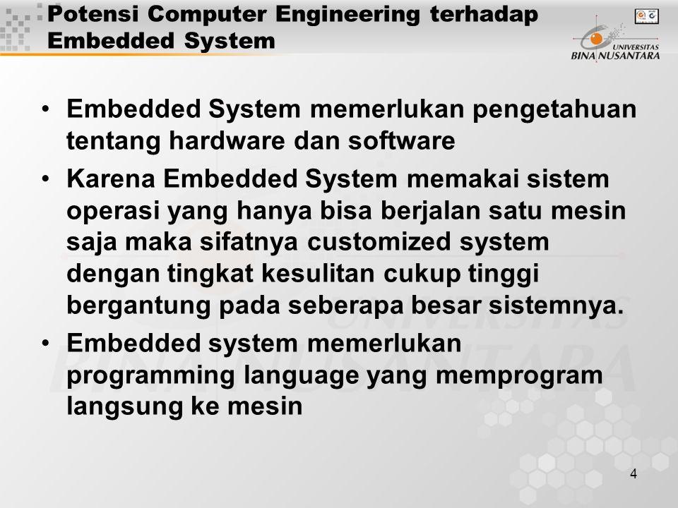 4 Potensi Computer Engineering terhadap Embedded System Embedded System memerlukan pengetahuan tentang hardware dan software Karena Embedded System memakai sistem operasi yang hanya bisa berjalan satu mesin saja maka sifatnya customized system dengan tingkat kesulitan cukup tinggi bergantung pada seberapa besar sistemnya.