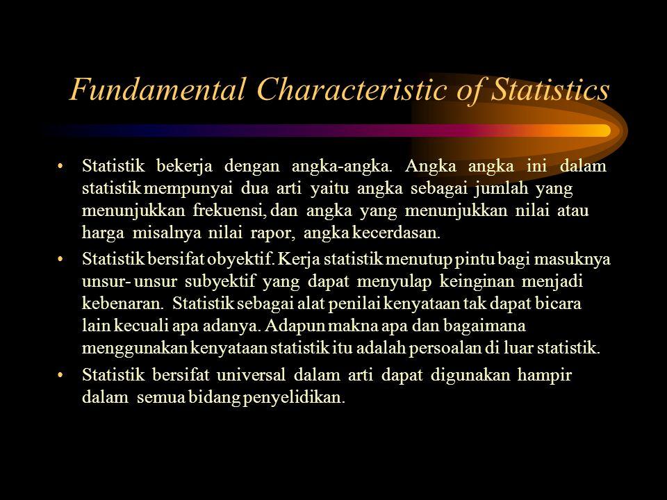 Fundamental Characteristic of Statistics Statistik bekerja dengan angka-angka.