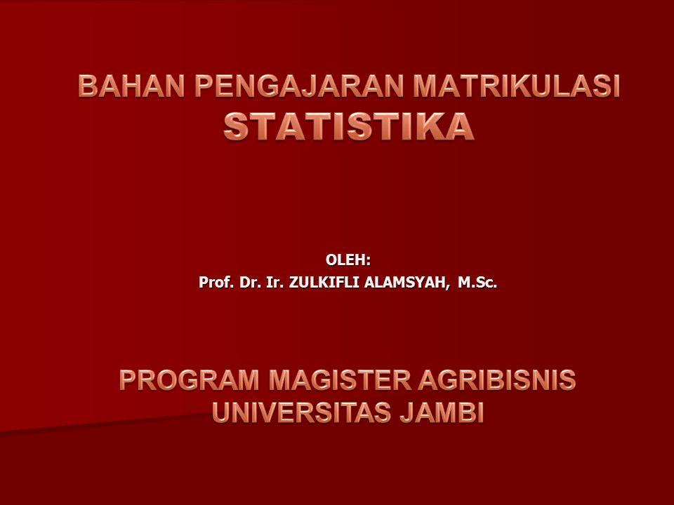OLEH: Prof. Dr. Ir. ZULKIFLI ALAMSYAH, M.Sc.