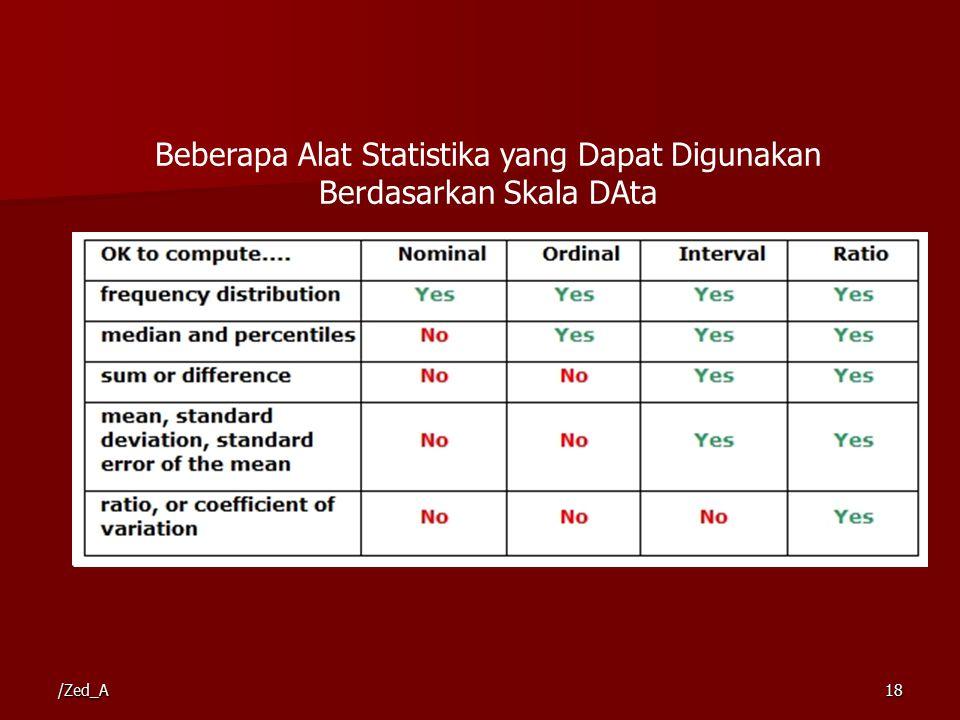 /Zed_A18 Beberapa Alat Statistika yang Dapat Digunakan Berdasarkan Skala DAta