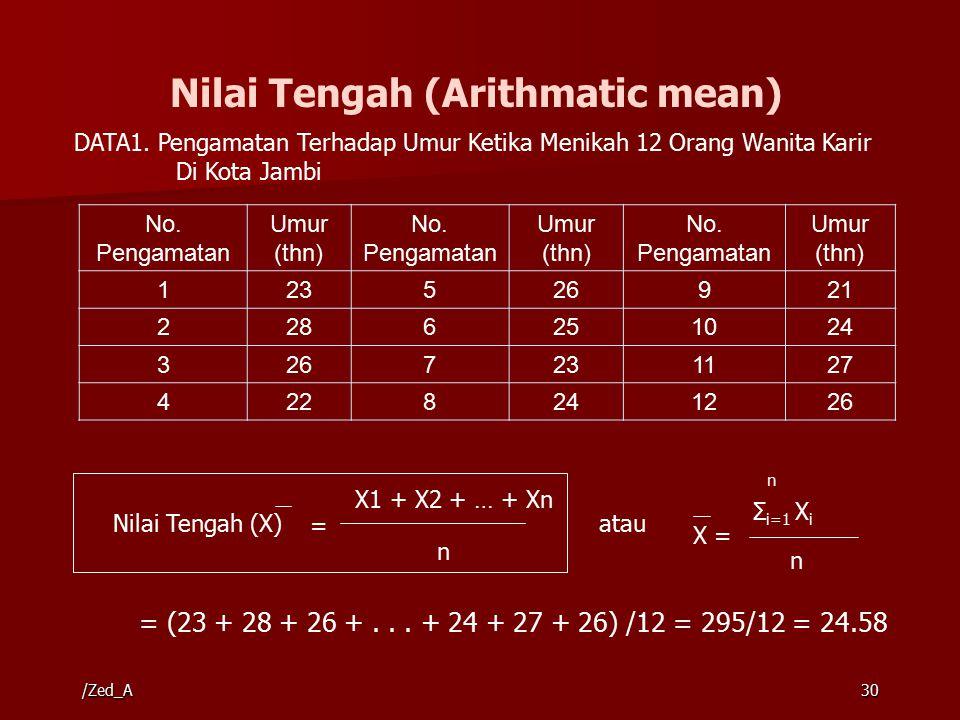Nilai Tengah (Arithmatic mean) No.Pengamatan Umur (thn) No.