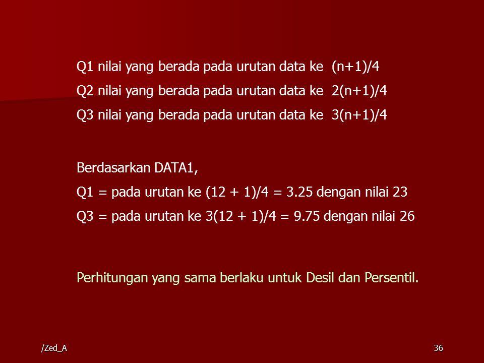36 Q1 nilai yang berada pada urutan data ke (n+1)/4 Q2 nilai yang berada pada urutan data ke 2(n+1)/4 Q3 nilai yang berada pada urutan data ke 3(n+1)/4 Berdasarkan DATA1, Q1 = pada urutan ke (12 + 1)/4 = 3.25 dengan nilai 23 Q3 = pada urutan ke 3(12 + 1)/4 = 9.75 dengan nilai 26 Perhitungan yang sama berlaku untuk Desil dan Persentil.
