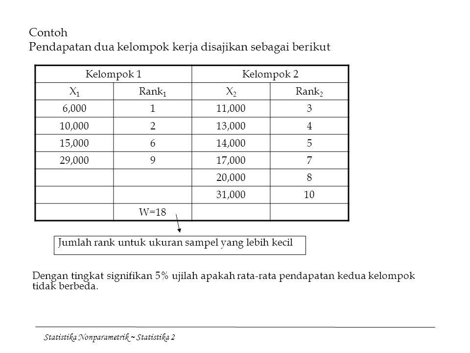 Statistika Nonparametrik ~ Statistika 2 Contoh Pendapatan dua kelompok kerja disajikan sebagai berikut Jumlah rank untuk ukuran sampel yang lebih keci