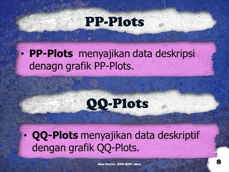 PP-Plots PP-Plots menyajikan data deskripsi denagn grafik PP-Plots. Dien Novita - STIE MDP - 2013 8 QQ-Plots QQ-Plots menyajikan data deskriptif denga