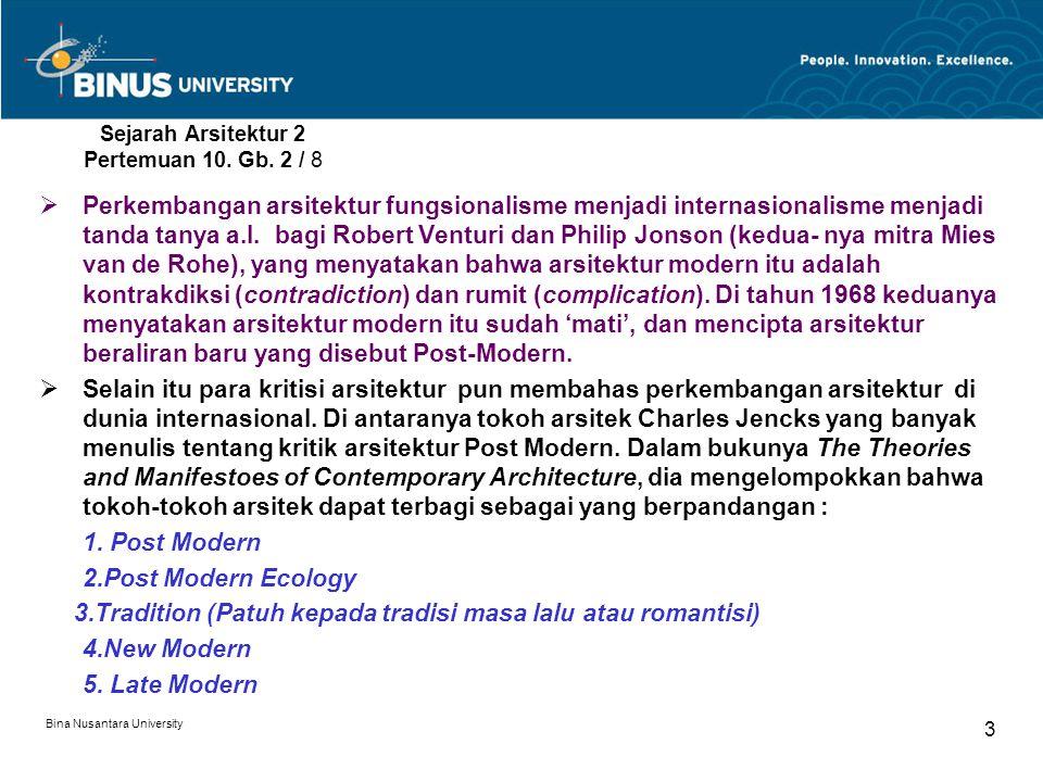 Bina Nusantara University 3 Sejarah Arsitektur 2 Pertemuan 10. Gb. 2 / 8  Perkembangan arsitektur fungsionalisme menjadi internasionalisme menjadi ta
