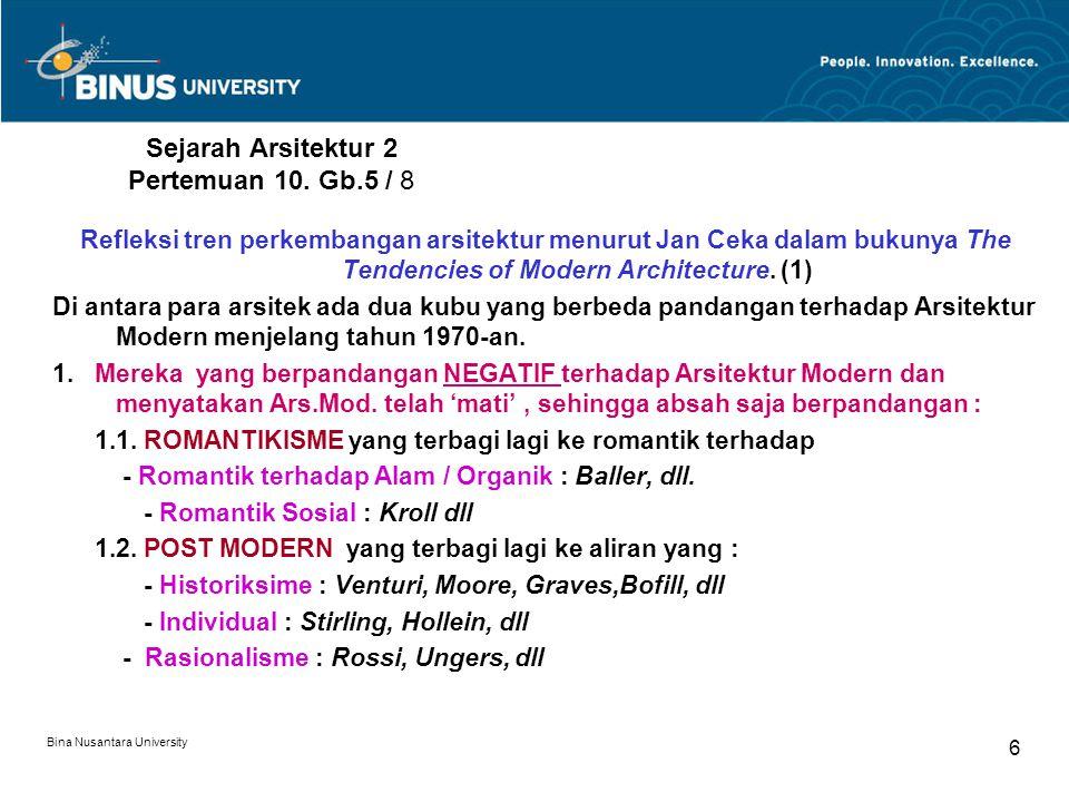 Bina Nusantara University 6 Sejarah Arsitektur 2 Pertemuan 10. Gb.5 / 8 Refleksi tren perkembangan arsitektur menurut Jan Ceka dalam bukunya The Tende