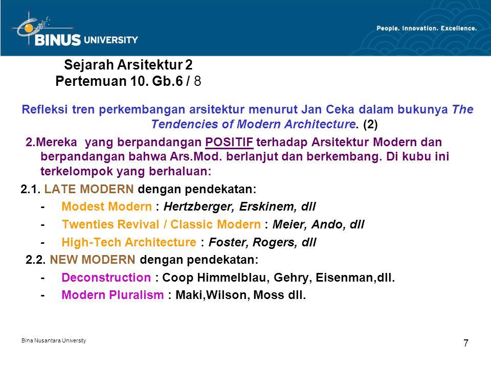 Bina Nusantara University 7 Sejarah Arsitektur 2 Pertemuan 10. Gb.6 / 8 Refleksi tren perkembangan arsitektur menurut Jan Ceka dalam bukunya The Tende