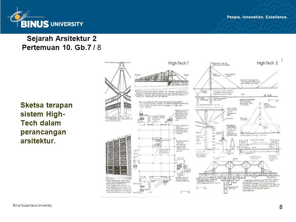 Bina Nusantara University 8 Sejarah Arsitektur 2 Pertemuan 10. Gb.7 / 8 Sketsa terapan sistem High- Tech dalam perancangan arsitektur.