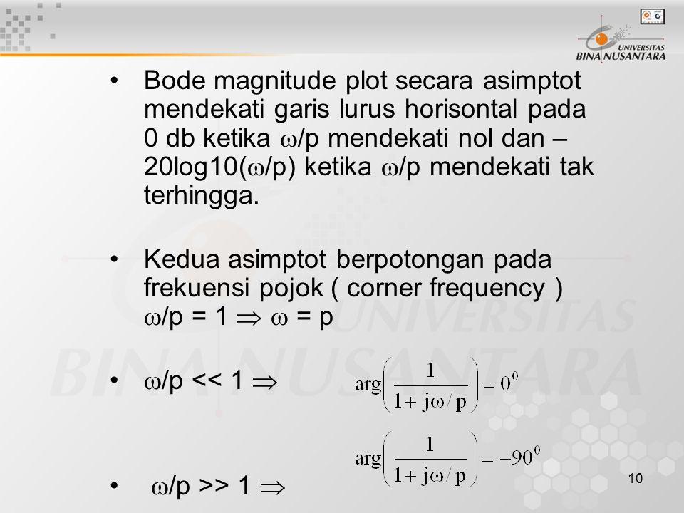 10 Bode magnitude plot secara asimptot mendekati garis lurus horisontal pada 0 db ketika  /p mendekati nol dan – 20log10(  /p) ketika  /p mendekati