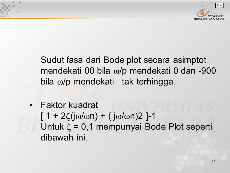 11 Sudut fasa dari Bode plot secara asimptot mendekati 00 bila  /p mendekati 0 dan -900 bila  /p mendekati tak terhingga. Faktor kuadrat [ 1 + 2  (