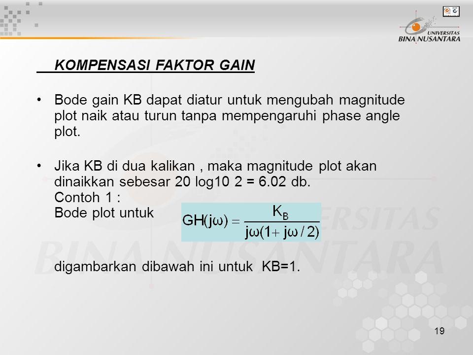 19 KOMPENSASI FAKTOR GAIN Bode gain KB dapat diatur untuk mengubah magnitude plot naik atau turun tanpa mempengaruhi phase angle plot. Jika KB di dua