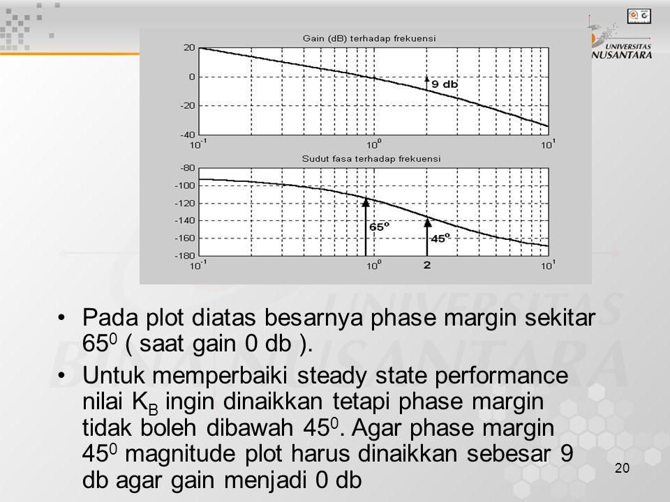 20 Pada plot diatas besarnya phase margin sekitar 65 0 ( saat gain 0 db ). Untuk memperbaiki steady state performance nilai K B ingin dinaikkan tetapi