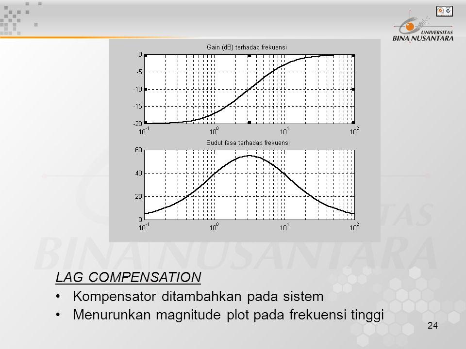 24 LAG COMPENSATION Kompensator ditambahkan pada sistem Menurunkan magnitude plot pada frekuensi tinggi