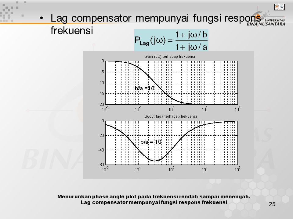 25 Lag compensator mempunyai fungsi respons frekuensi Menurunkan phase angle plot pada frekuensi rendah sampai menengah. Lag compensator mempunyai fun