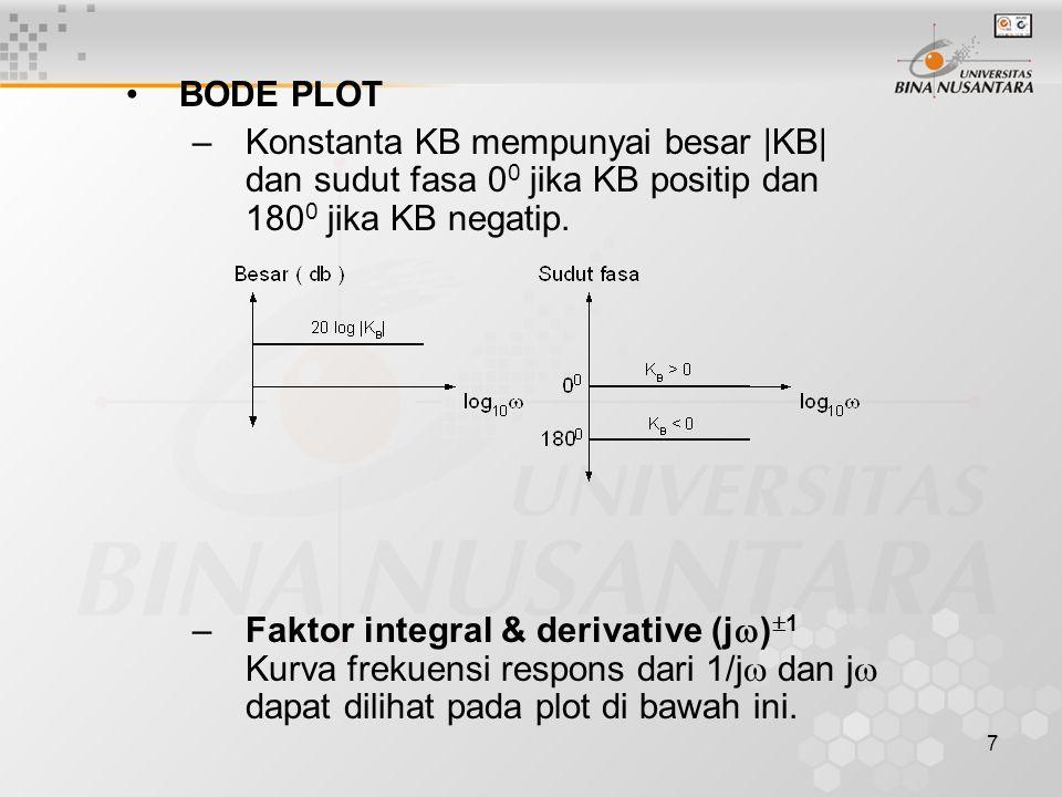 7 BODE PLOT –Konstanta KB mempunyai besar |KB| dan sudut fasa 0 0 jika KB positip dan 180 0 jika KB negatip. –Faktor integral & derivative (j  )  1