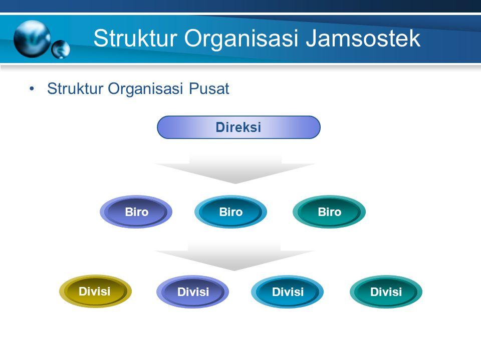 Struktur Organisasi Jamsostek Struktur Organisasi Pusat Direksi Biro Divisi
