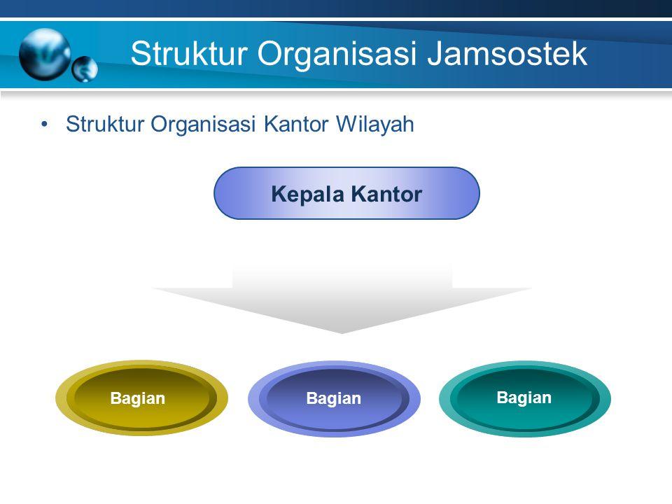 Struktur Organisasi Jamsostek Struktur Organisasi Kantor Wilayah Kepala Kantor Bagian