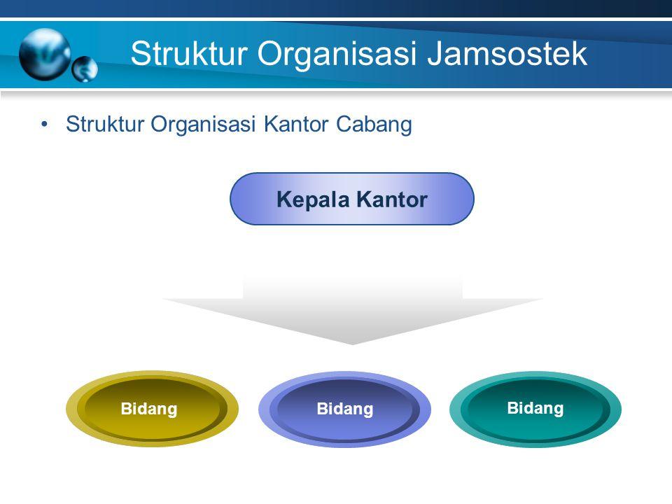 Struktur Organisasi Jamsostek Struktur Organisasi Kantor Cabang Kepala Kantor Bidang