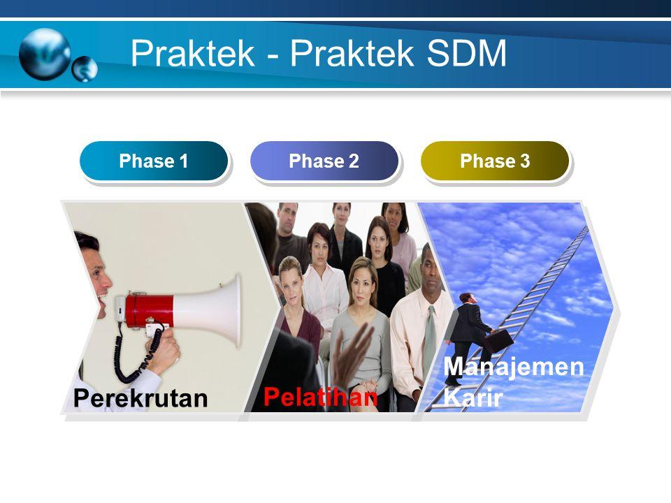 Praktek - Praktek SDM Phase 1 Phase 2 Phase 3 Perekrutan Pelatihan Manajemen Karir
